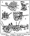 Charrettes - wagons etc. - Public domain illustration from Larousse du XXème siècle 1932.jpg
