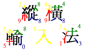 CKC Chinese Input System - Example of CKC Chinese Input System.