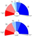 Composition de l'Assemblée nationale 1973-1978.png