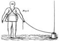 Condert diving suit.png