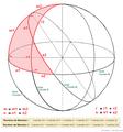 Configuración de Menelao.png