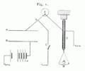 Curie - Recherches sur les substances radioactives, 1903, Fig. 1.png