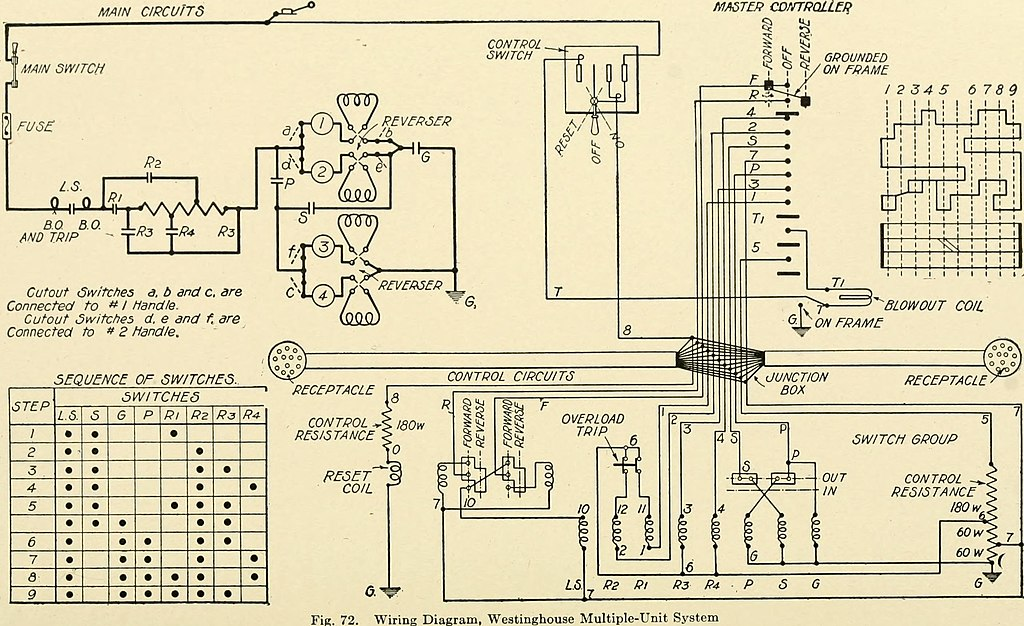 File:Cyclopedia of applied electricity - a general reference ... on white westinghouse dryer diagram, westinghouse type fht motor electric, westinghouse electric motor information, south bend lathe parts diagram, westinghouse furnace parts diagram, frigidaire electric dryer diagram, westinghouse furnace model, leeson motor parts diagram, kenmore electric dryer diagram, westinghouse electric motor connection diagram, westinghouse motor control diagram, westinghouse motors 1 4 hp, frigidaire gallery washer parts diagram, westinghouse motor cross reference, forward reverse drum switch diagram, westinghouse motor starter, baldor motor parts diagram, hs 25 loading diagram, lathe compound slide parts diagram, westinghouse motor maintenance,