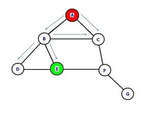File:DVMRP basico wiki.ogv