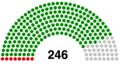 Diagramme répartition des voix pour l'élection du président de la Confédération de 2018.png