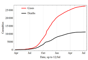 West African Ebola virus epidemic timeline of reported cases and deaths - Image: Diseased Ebola 2014