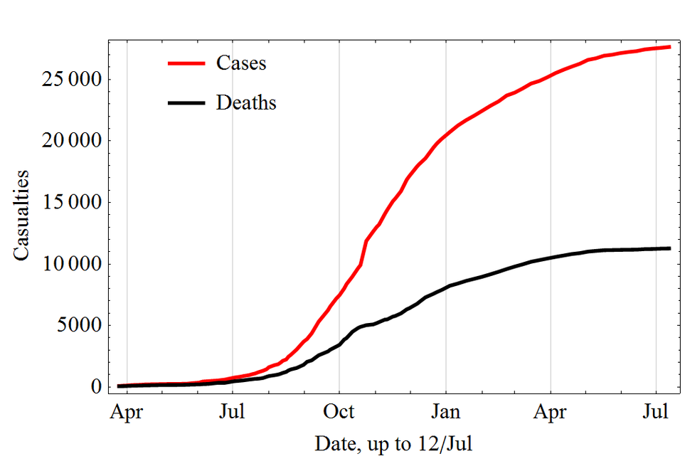 Diseased Ebola 2014