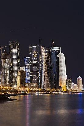 Государство Катар - это... Что такое Государство Катар?