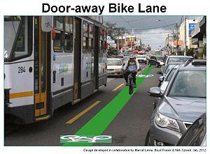 Dooring - Narrow bike lane concept intended to avoid door zone