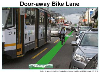 Dooring - Narrow bike lane concept intended to avoid door zone