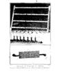 Encyclopedie volume 8-252.png