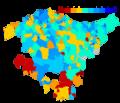 Euskadi Crecimiento 2008-2018.png