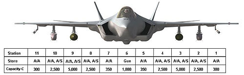 F-35 weapon layout.jpg