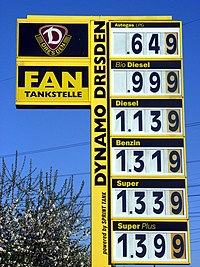 Gasoline and diesel usage and pricing
