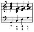 Figured Bass Inversions 2.png