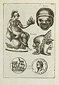 Francisci Ficoronii Reg. Lond. Acad. socii dissertatio de larvis scenicis et figuris comicis antiquorum Romanorum, et ex Italica in Latinam linguam versa (1754) (14779074871).jpg