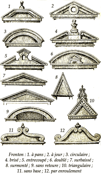 Pediment - Common varieties of pediments, mostly here of baroque forms