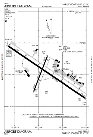 Gary/Chicago International Airport - FAA airport diagram