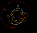 Geocentric movements of inner planets.svg