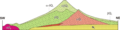 Geologycal cross-section of Fuji.png
