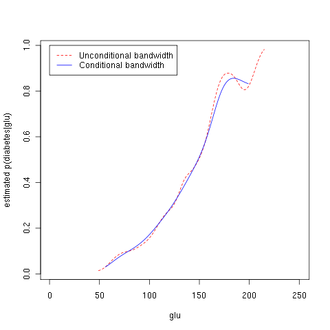 Density estimation - Image: Glu opt
