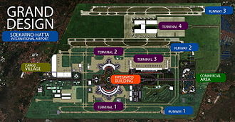 Soekarno–Hatta International Airport - Early masterplan of the airport