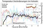 Holocene Temperature Variations German.png