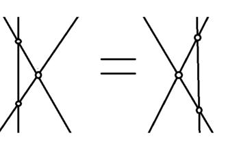 Yang–Baxter equation - Illustration of Yang Baxter Equation