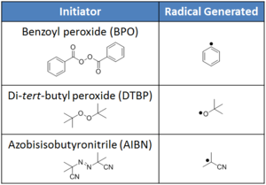 End-group - Initiators for free-radical polymerizations