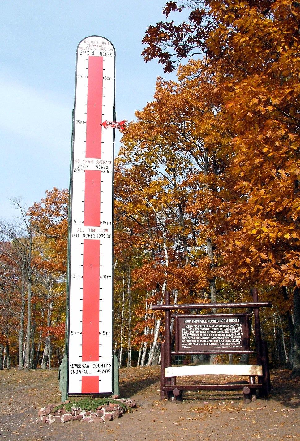 Keweenaw Snow Thermometer