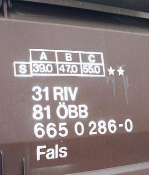 UIC wagon numbers - Wagon numbers