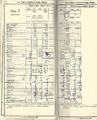 Lehigh Valley Railroad Timetable No.7, Page 14-15 of G.O. 1960-10-21.png