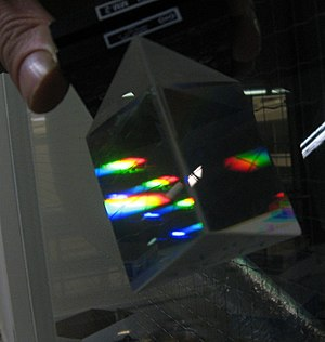 Dispersive prism - Lamps as seen through a prism