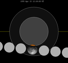 Lunar eclipse chart close-1995Apr15.png