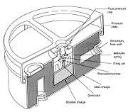 M1-M4 mine cutaway