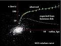 M33 rotation curve.jpg