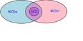 MCD SCD edigeo.png