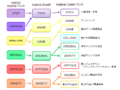 Maimai楽曲カテゴリの一覧.PNG