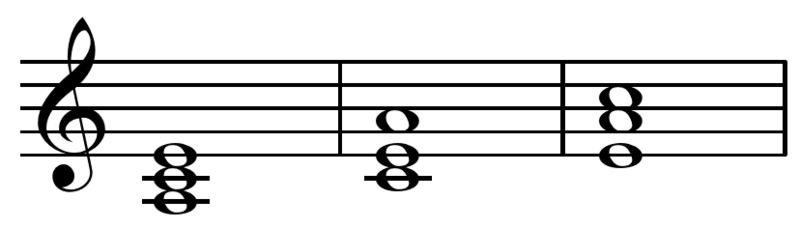 Minor chord - Wikiwand