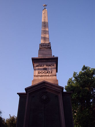 Battle of Dogali - Monument in Rome to the Italian soldiers killed in Dogali