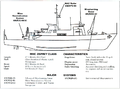 Osprey class coastal minehunter line drawing 1997.png