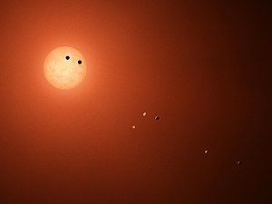 TRAPPIST-1 - Image: PIA21429 Transit Illustration of TRAPPIST 1 (cropped)