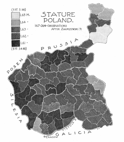 PSM V54 D185 Stature of polish people.png