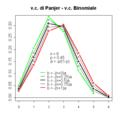 Panjer-Binomiale.png