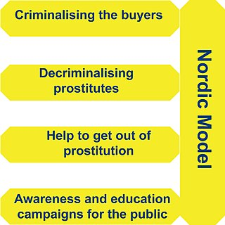 Nordic model approach to prostitution