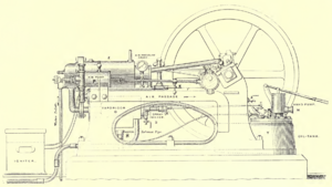 William Dent Priestman - Diagram of Priestman Oil Engine from The Steam engine and gas and oil engines (1900) by John Perry
