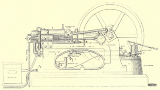 Diagram of Priestman Oil Engine from The Steam engine and gas and oil engines (1900) by John Perry Priestmann Oil Engine - Fig 150 p461 The Steam engine and gas and oil engines John Perry.PNG
