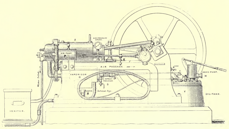 Priestmann Oil Engine - Fig 150 p461 The Steam engine and gas and oil engines John Perry