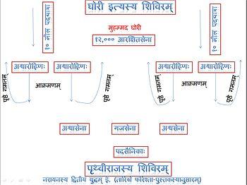 350px Prithviraj Yuddha
