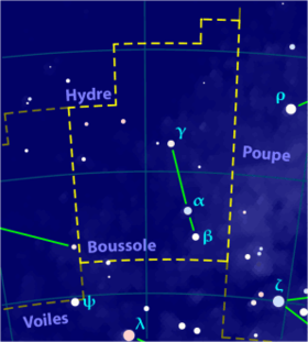 Image illustrative de l'article Boussole (constellation)